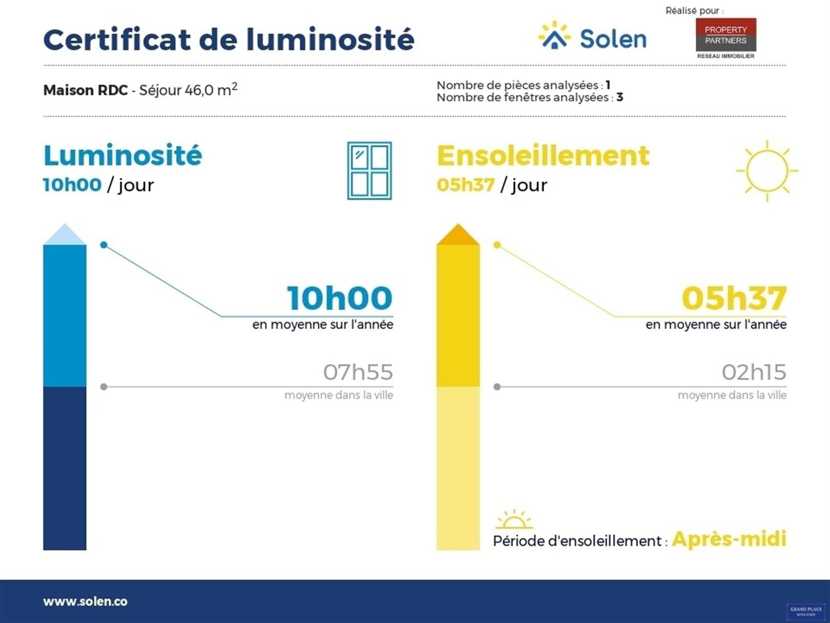 Image 29 : Villa à 1150 WOLUWÉ-SAINT-PIERRE (Belgique) - Prix 1.295.000 €